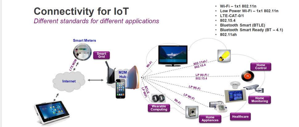 5G la tecnología que las combinaría todas1