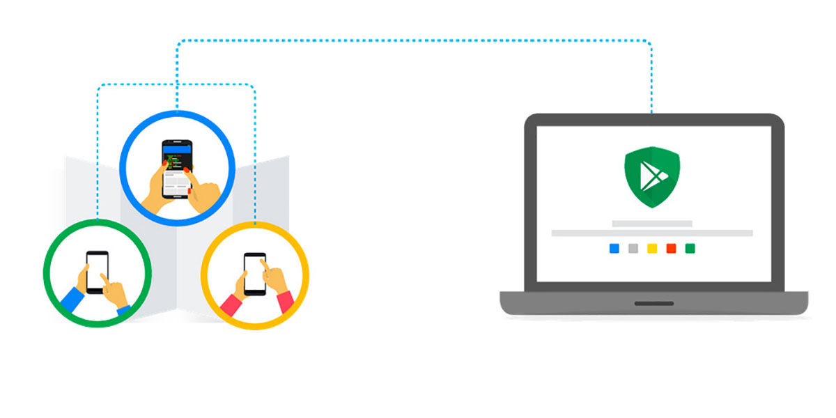 App Defense Alliance de Google