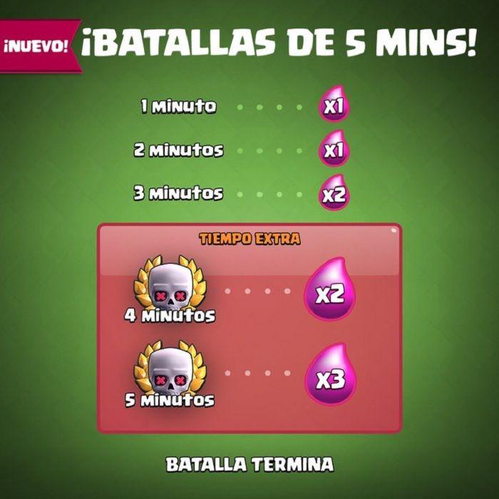 Así van a ser las nuevas batallas de Clash Royale