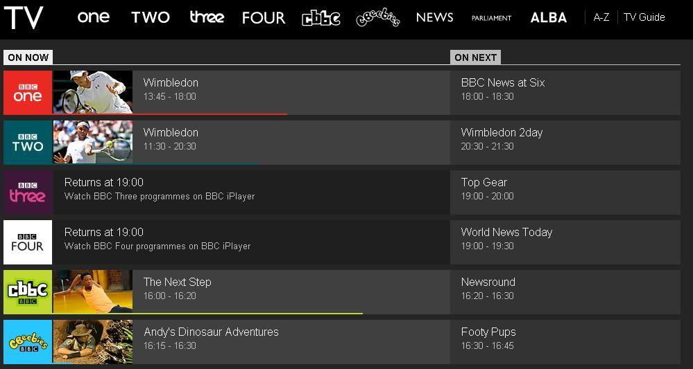 BBC ver wimbledon por Internet