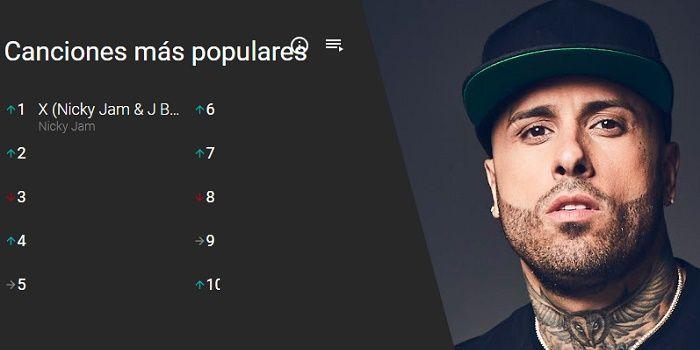 Canciones más populares en YouTube