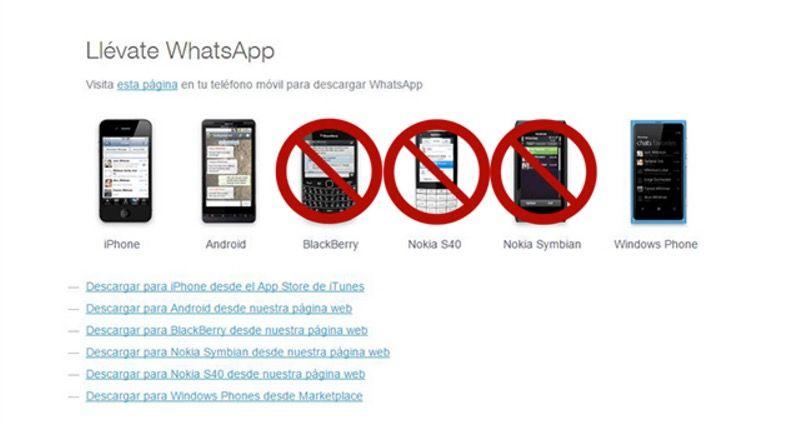 WhatsApp deja de funcionar en moviles antiguos