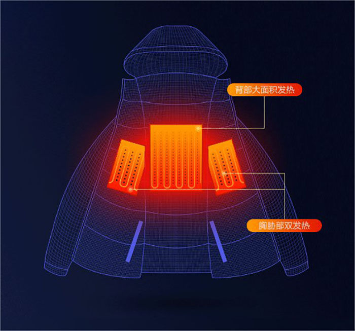 Caracteristicas chaqueta con calefaccion Xiaomi