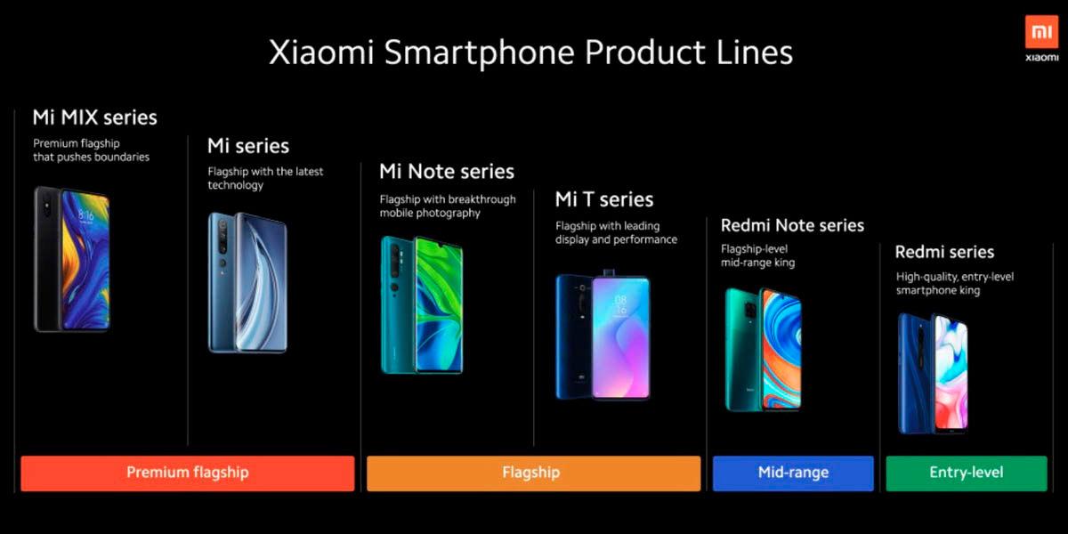 Cuál móvil Xiaomi debes comprar según tus necesidades