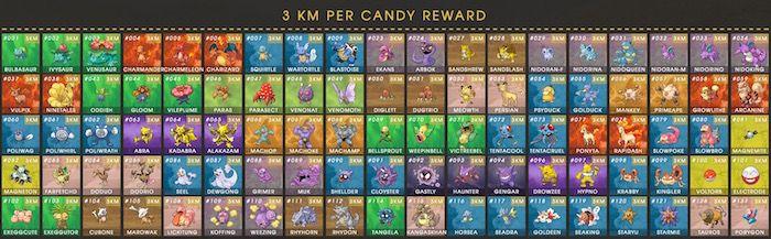 cuanto-caminar-pokemon-go-caramelos-3