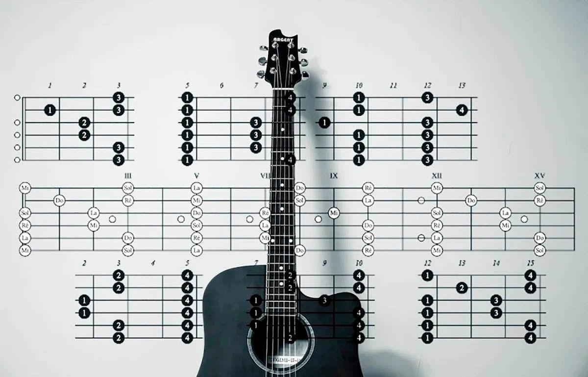 Curso de guitarra principiantes gratis