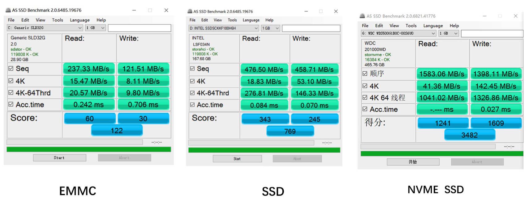 Diferencia velocidad eMMC vs SSD vs nvme SSD