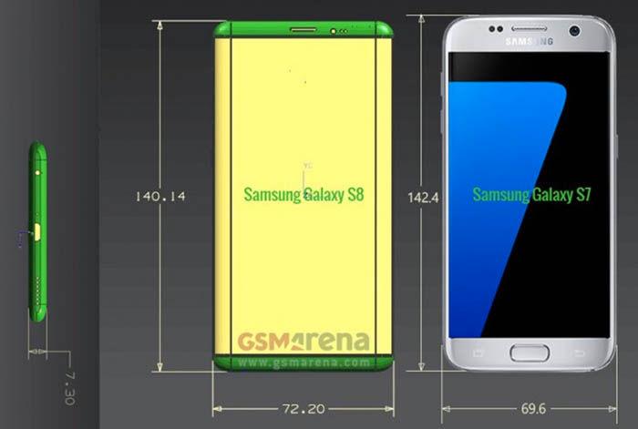 Dimensiones Galaxy S8