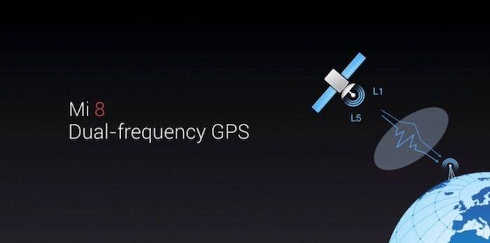 Doble GPS Xiaomi Mi 8