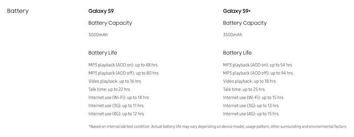 Duracion Bateria Galaxy S9