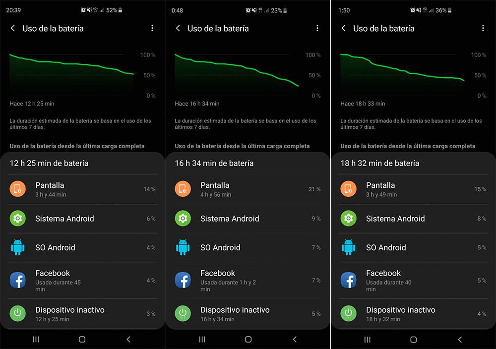 Duracion bateria Galaxy S10 Plus