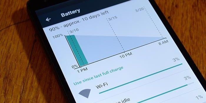 El WiFi no reduce la duración de la batería