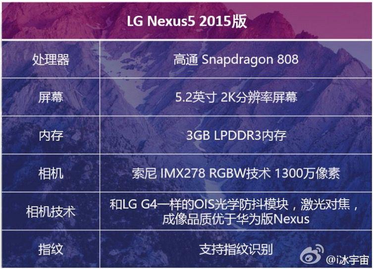 Especificaciones LG Nexus 5 2015