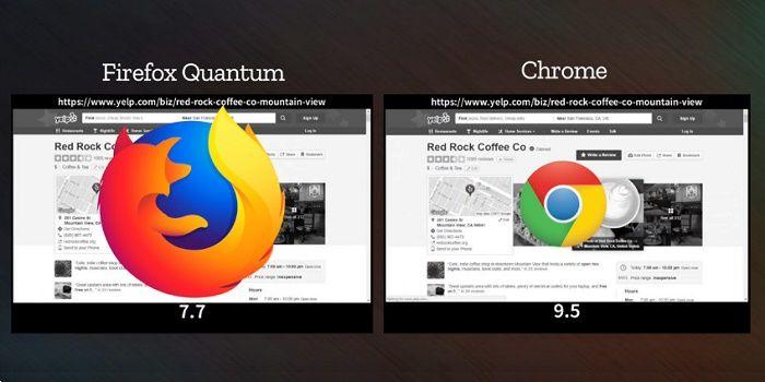 Firefox Quantum Google