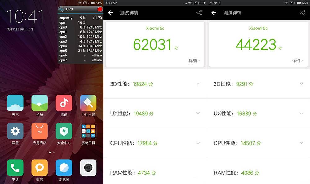Interfaz Xiaomi 5C