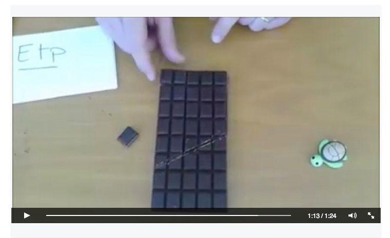 La tableta de chocolate mágica, un misterio de Facebook