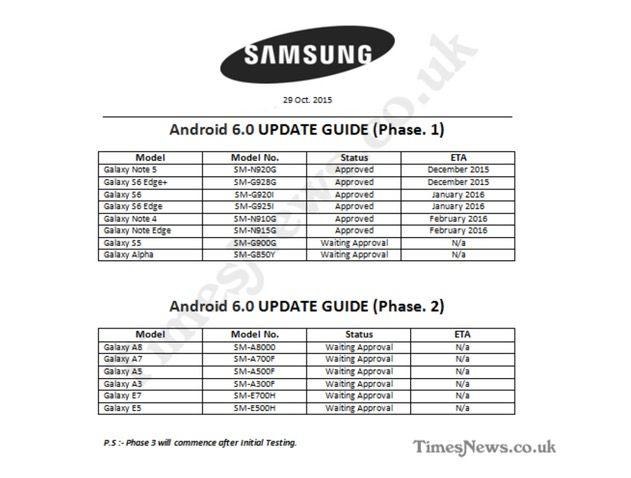 Lanzamiento Android 6.0 en Samsung Galaxy