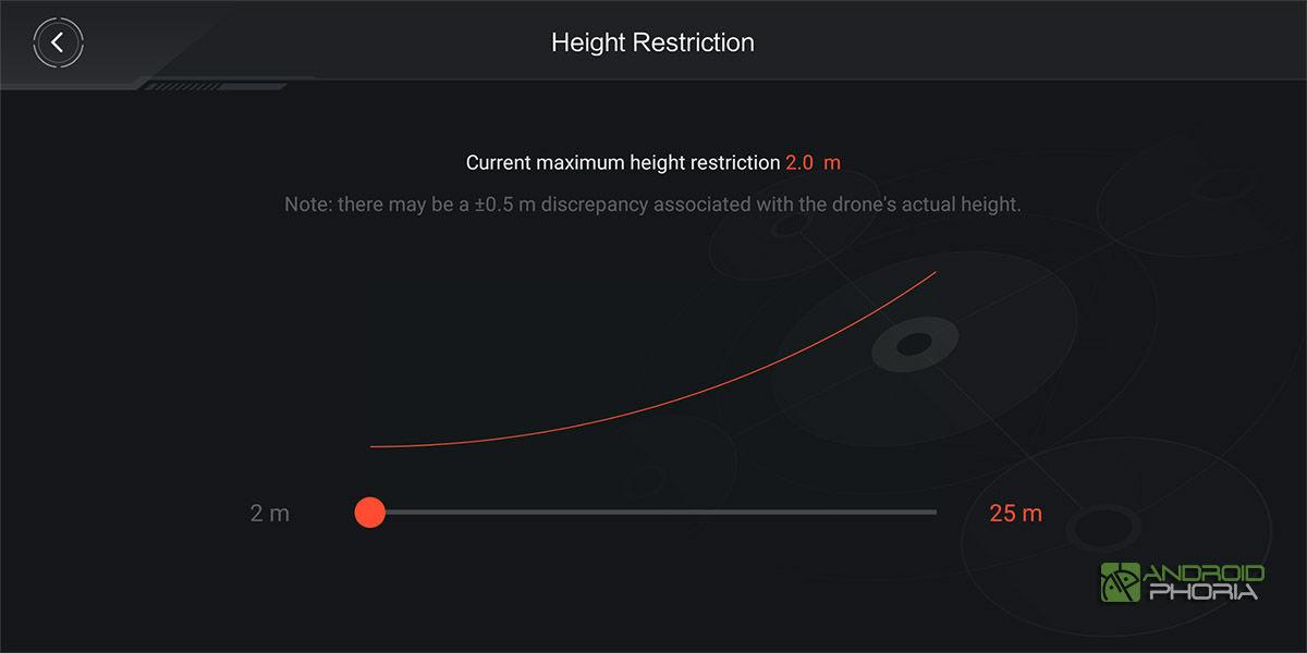 Limitar distancia Mitu Dron