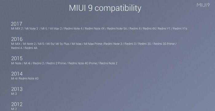 Lista de Xiaomi compatibles con MIUI