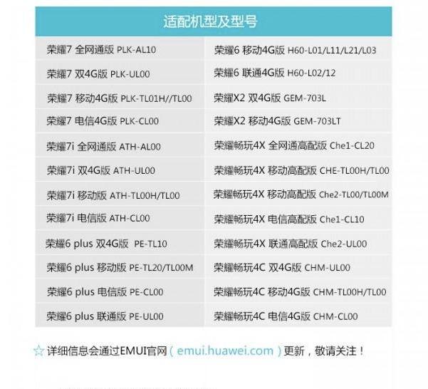 Móviles Huawei que actualizarán Marshmallow