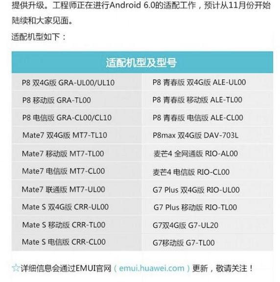 Móviles Huawei que actualizarán a Android 6.0 Marshmallow
