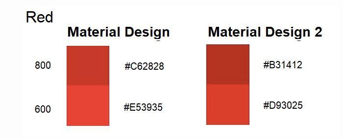 Material Design 2