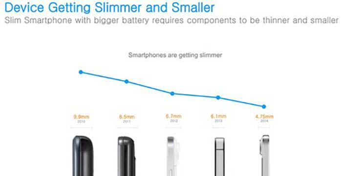 Mejoras en los sensores de smartphone