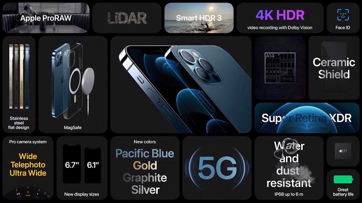 Mejoras iPhone 12 Pro