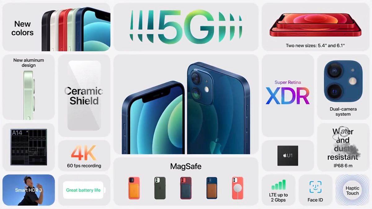 Mejoras iPhone 12