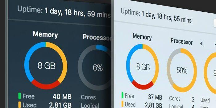 Memoria RAM Smartphones
