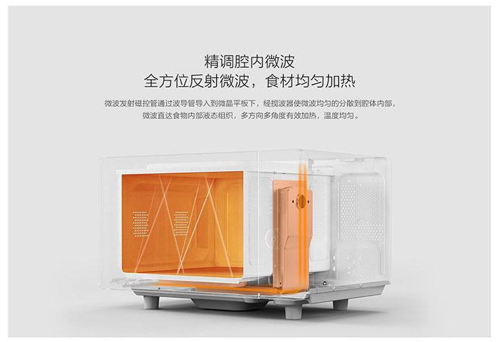 Microondas Mijia de Xiaomi