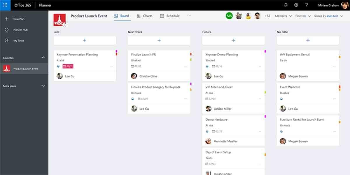 Microsoft Planner app alternativa a Trello