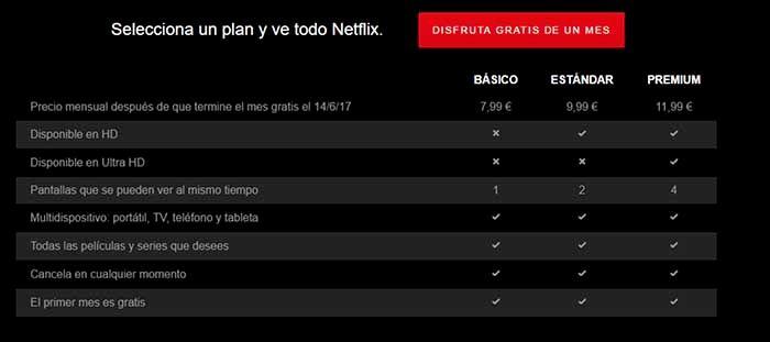 Netflix precio espana