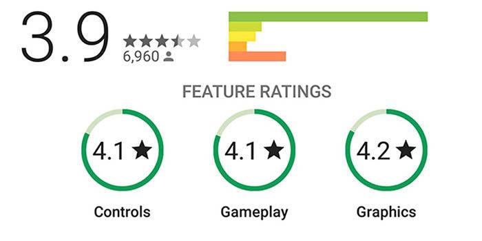 nuevas-reviews-play-store