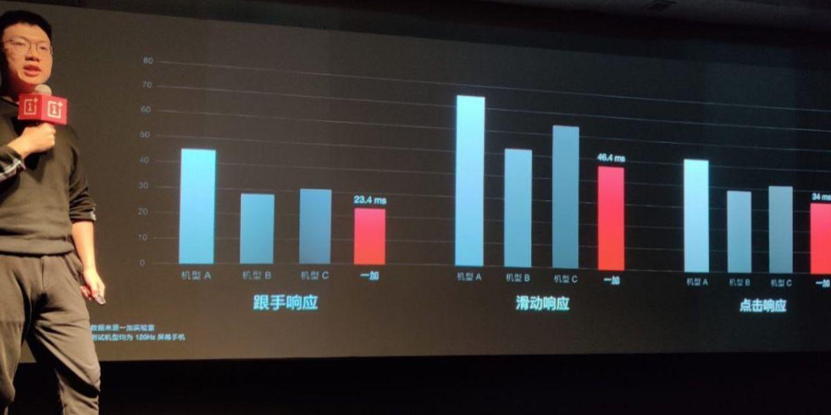 Pantalla de nueva generacion del OnePlus 8