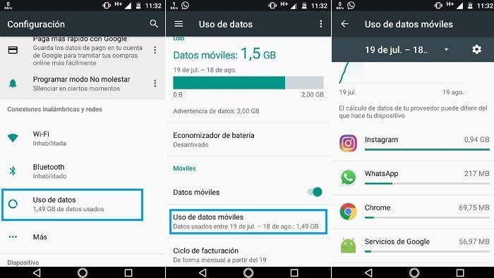 Pasos para saber qué cantidad de datos consume una app en Android