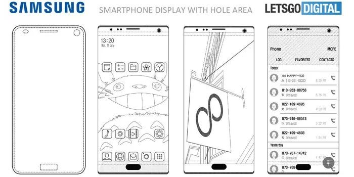 Patente móvil Samsung pantalla