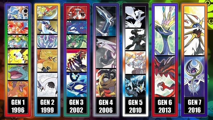 Pokémon todas las generaciones