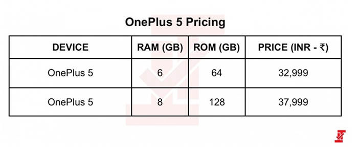 Precio OnePlus 5
