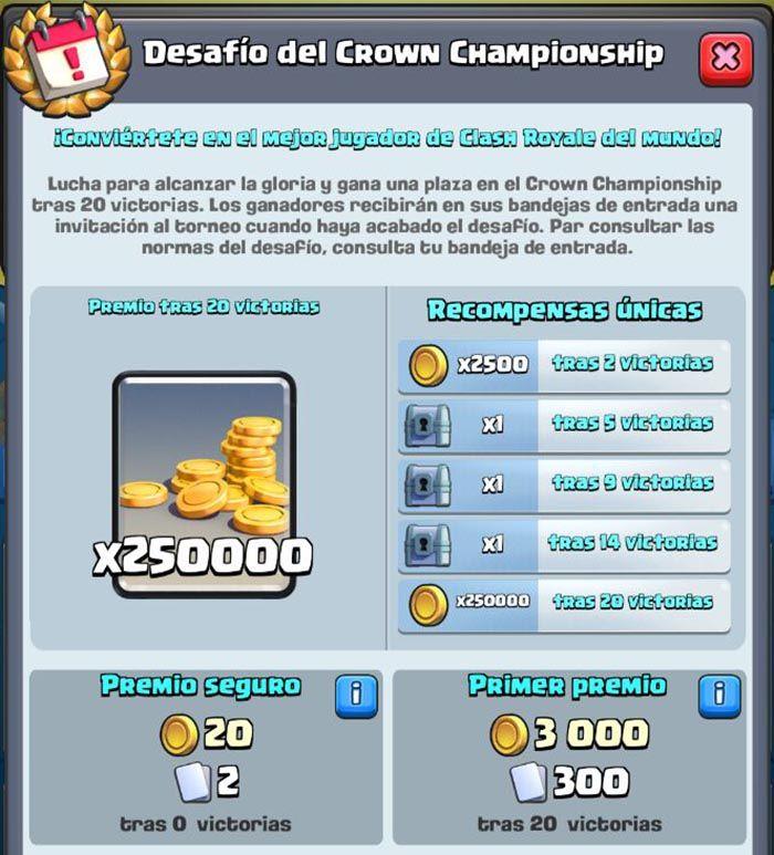 Premios Crown Championship
