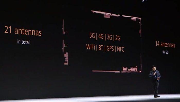 Presentacion Huawei Mate 30 Pro con 5G