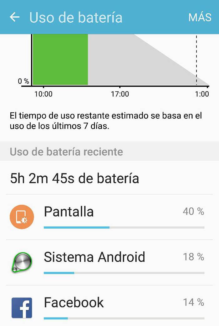 problema-consumo-bateria-facebook