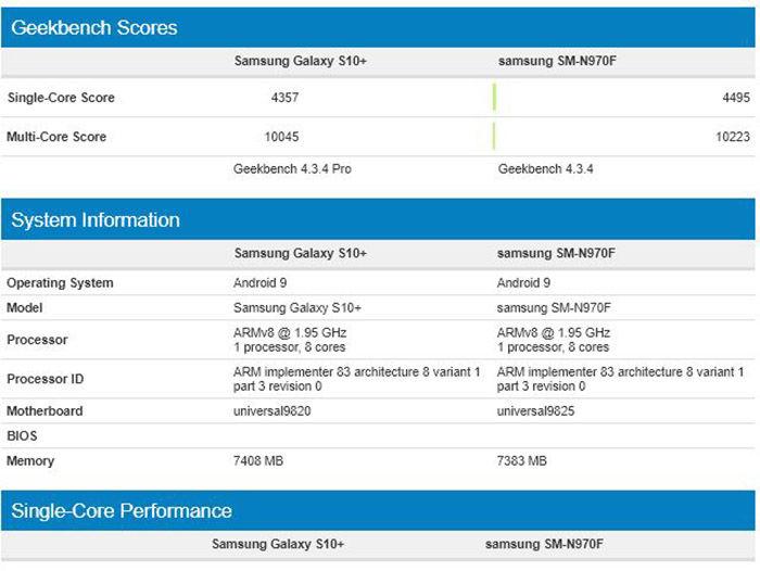 Procesador Galaxy Note 10
