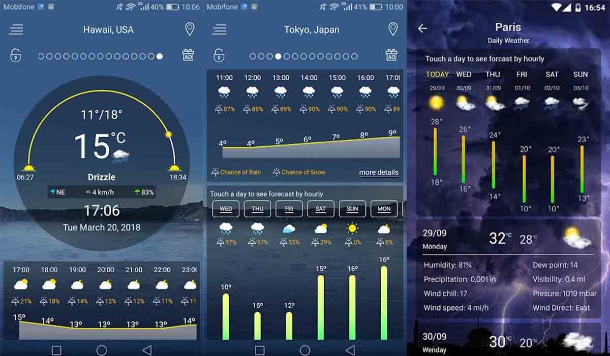 Pronóstico del tiempo alarma lluvia
