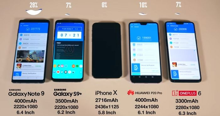 Prueba batería Galaxy Note 9 y S9 Plus vs iPhone X X vs Huawei P20 Pro vs OnePlus 6
