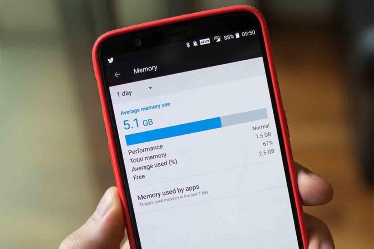RAM virtual móviles Android