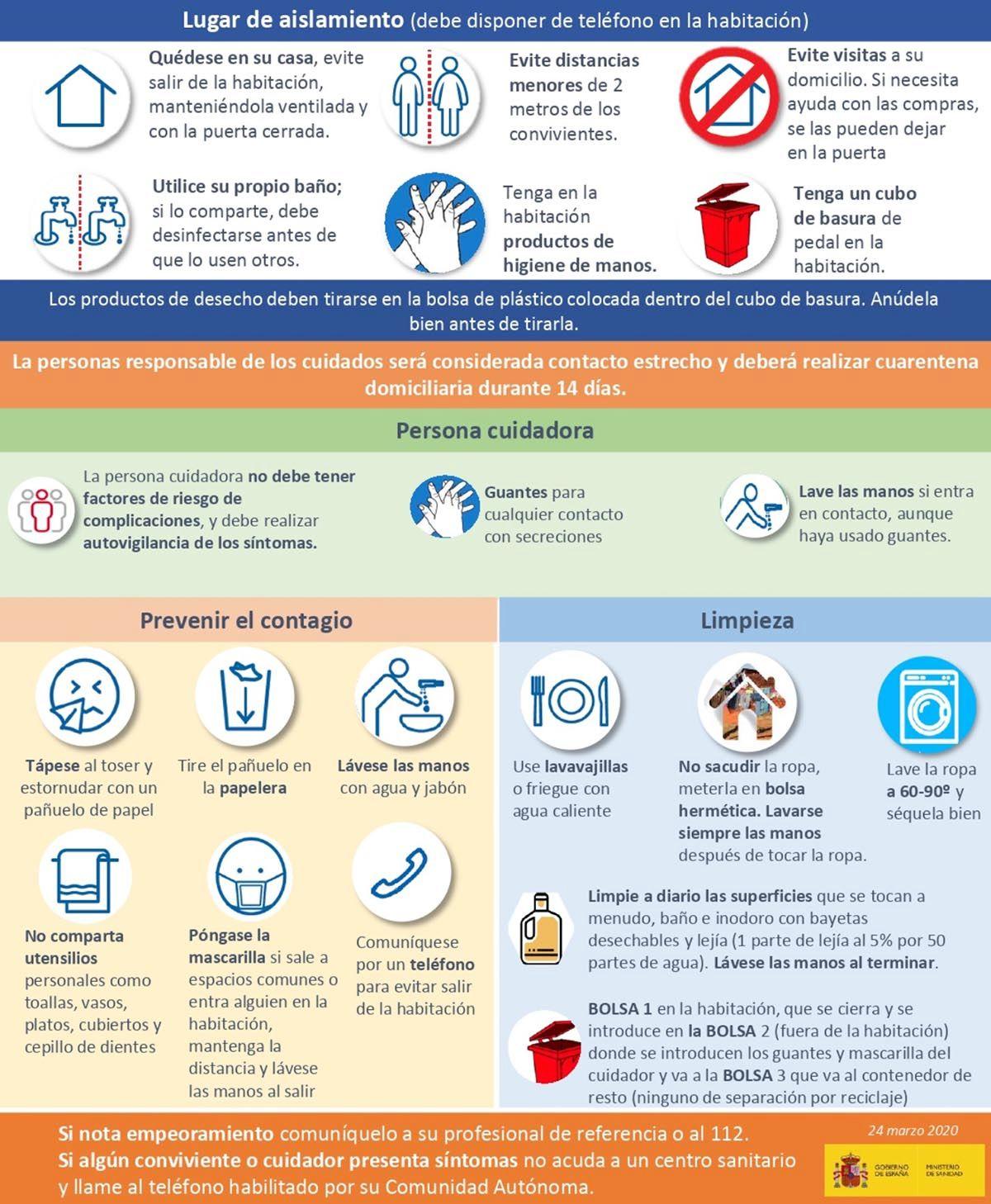 Recomendaciones para aislamiento coronavirus
