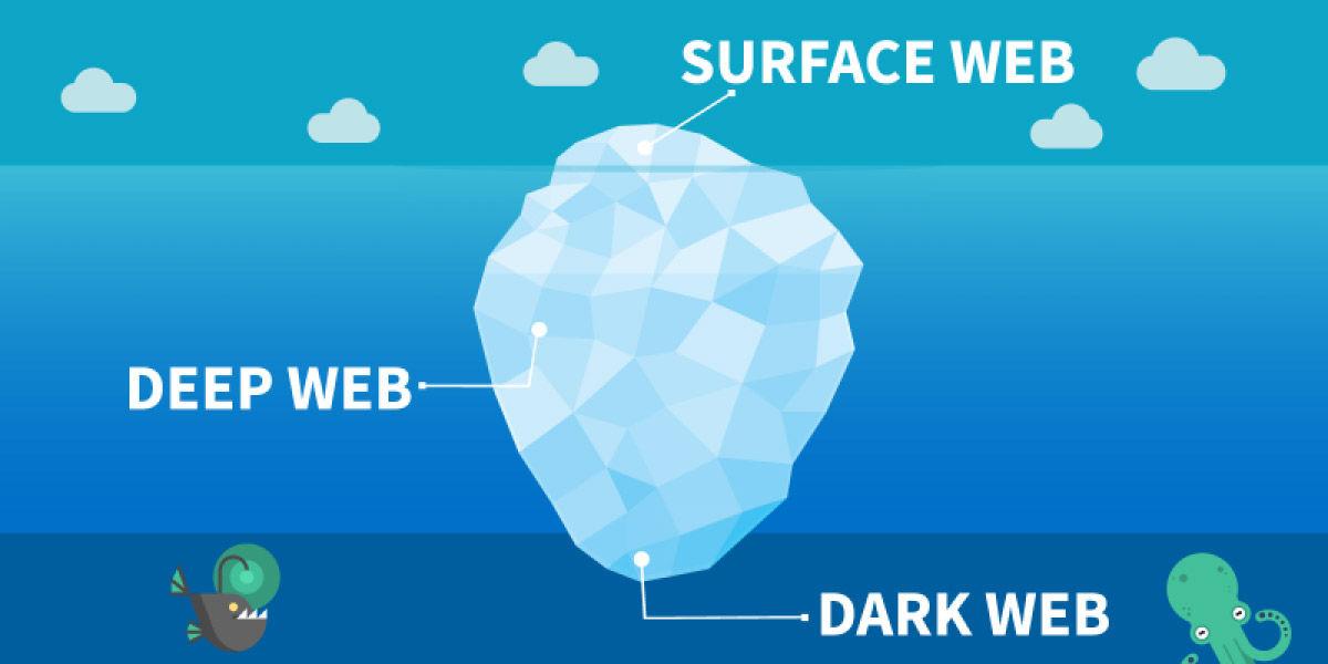 Sabes-como-buscar-y-entrar-en-la-Deep-web-y-Dark-Web