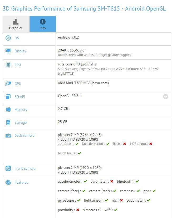 Samsung-Galaxy-Tab-S2-bench