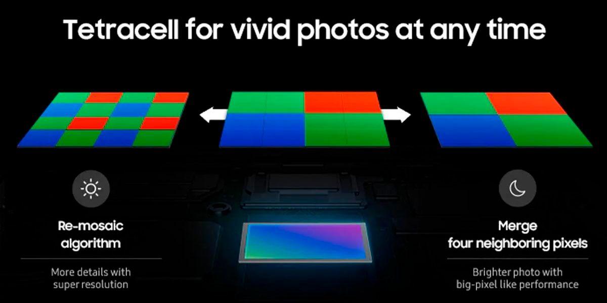 Sensor Camara fotografica